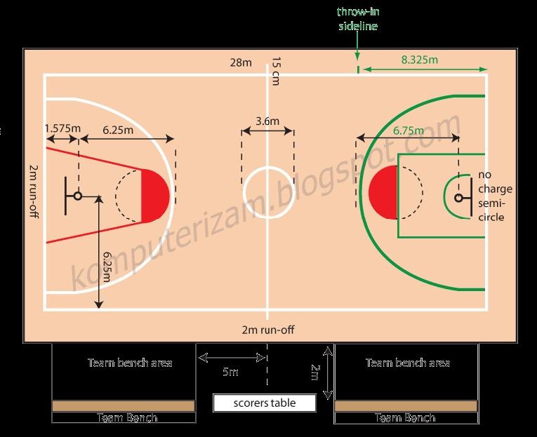basketball court measurement in meters pdf