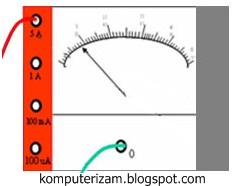 Cara Membaca Amperemter dan Voltmeter